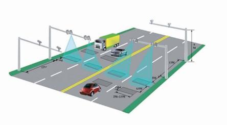 道路监控方案设计